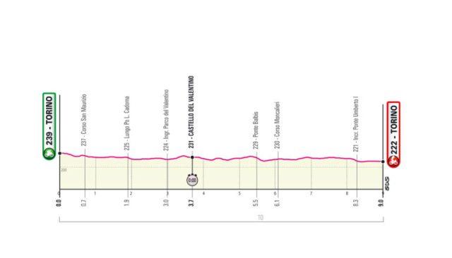 Etapa 1 Giro de Italia