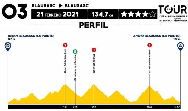 Etapa 3 Tour de los Alpes Marítimos
