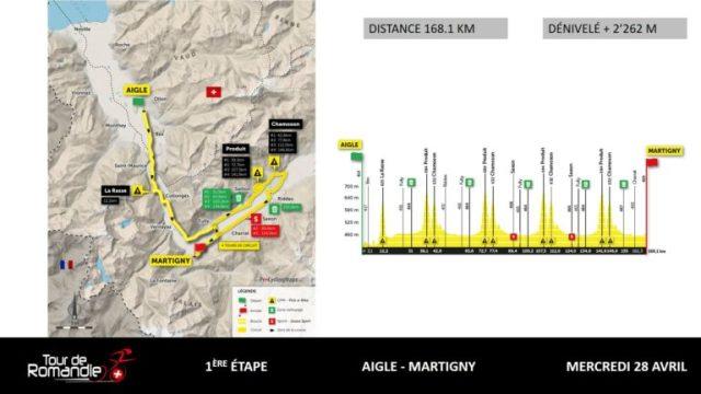 Etapa 1 Tour de Romandía 2021