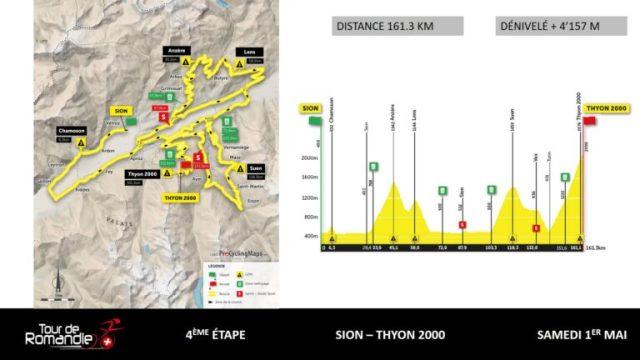 Etapa 4 Tour de Romandía 2021