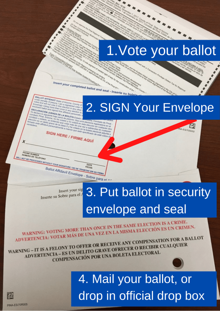 Ballot Instructions