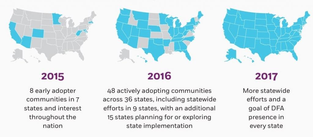 Dementia Friendly America 2016 Year in Review