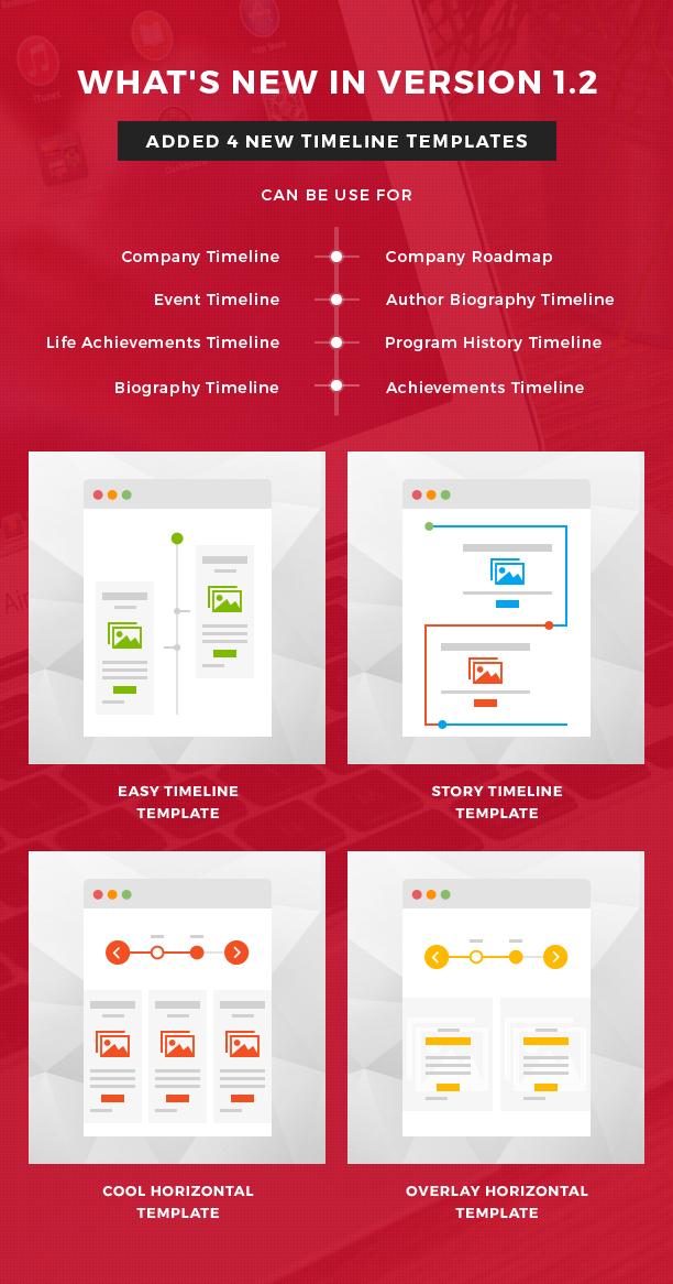 Blog Designer PRO timeline template