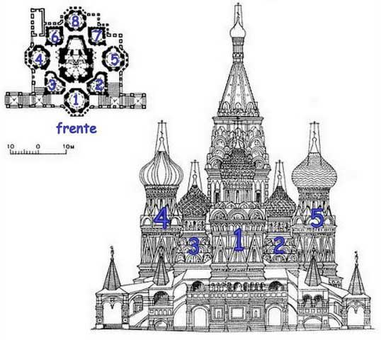 Catedral-São-Basilio_Moscou