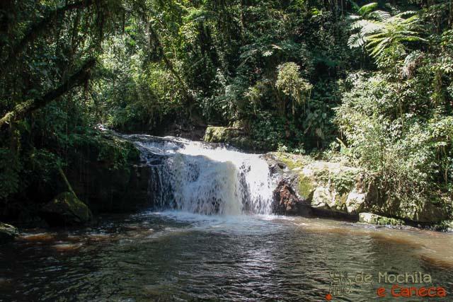 Rota das Cachoeiras-Corupá
