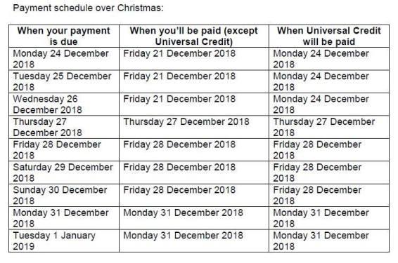 UC dates