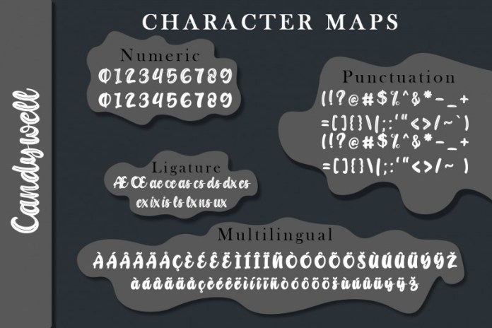 Candywell Font