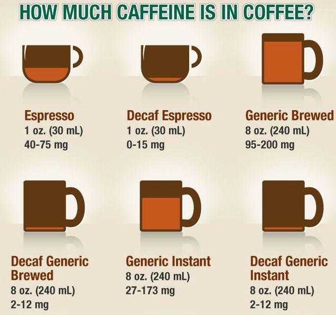 continut cofeina