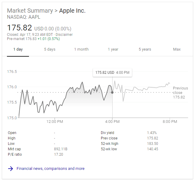 AAPL_1_Day