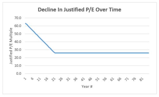 justified_pe_fade