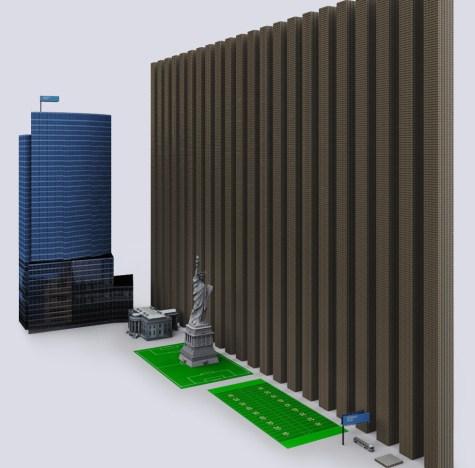 Bank of New York Mellon - Derivative Exposure
