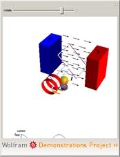 Wolframdemonstration: Alternating-Current Generator