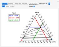 LiquidLiquid Equilibrium Diagrams for Ternary Mixtures