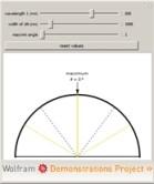 Single-Slit Diffraction