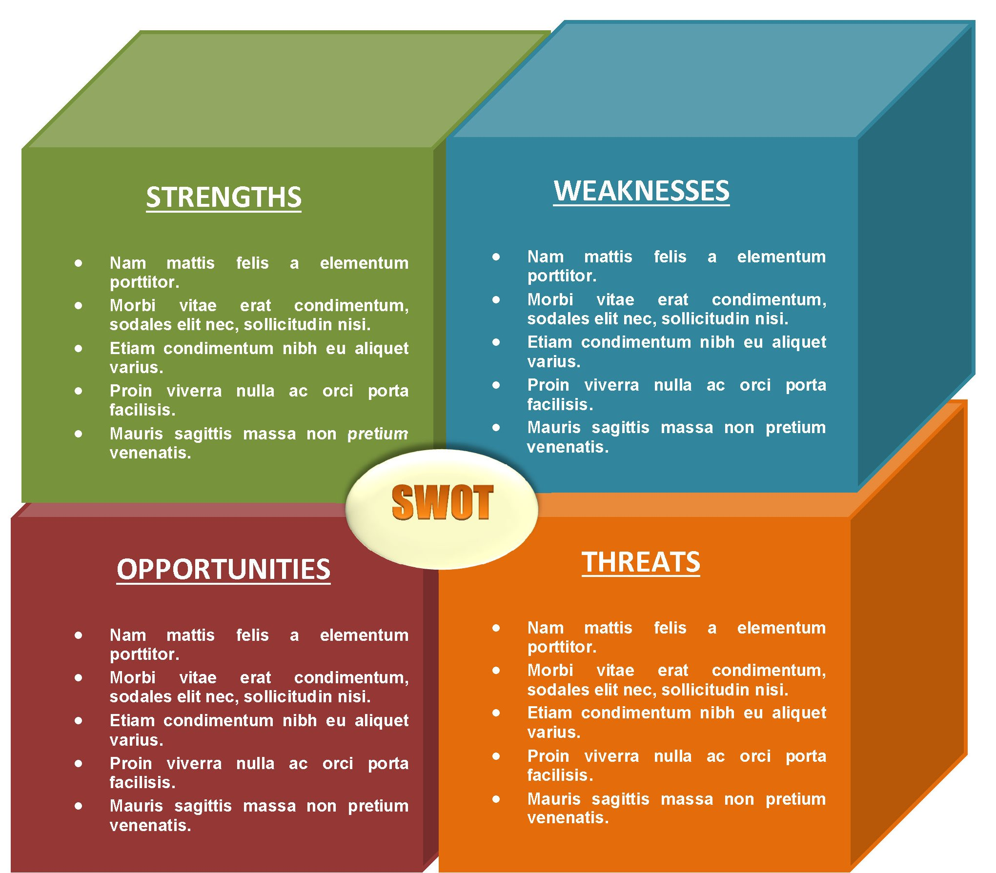 Tows Analysis Template analysis examples for mac osx swot matrix – Swot Template Free Download