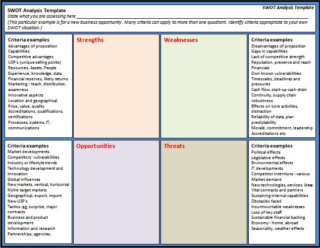 Doc.#634491: Swot Analysis Template Word – swot analysis template ...