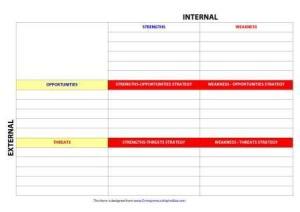 swot-analysis-template-32