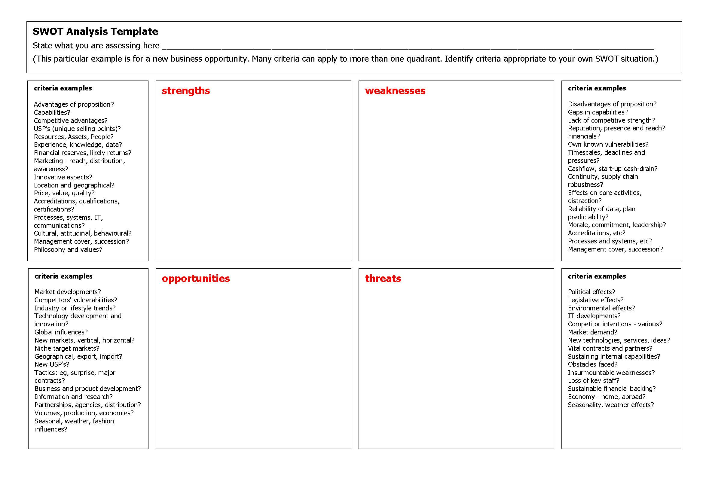Blank Swot Analysis Template. colorful blank swot analysis ...