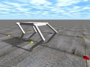 4脚ロボットの歩行プログラムlegged.cpp