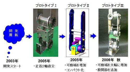 開発の歴史1