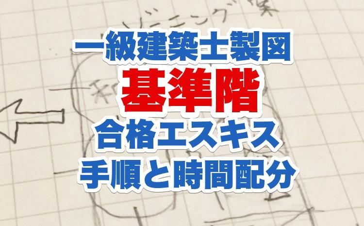 手書きゾーニングの画像