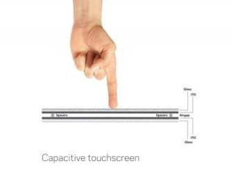 capacitive-touchscreen