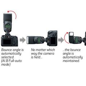 Canon Speedlite 470EX-AI smart flash 10
