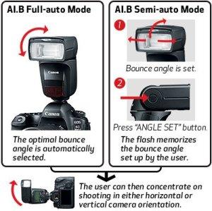 Canon Speedlite 470EX-AI smart flash 9