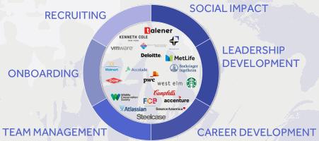 Companys on Purpose