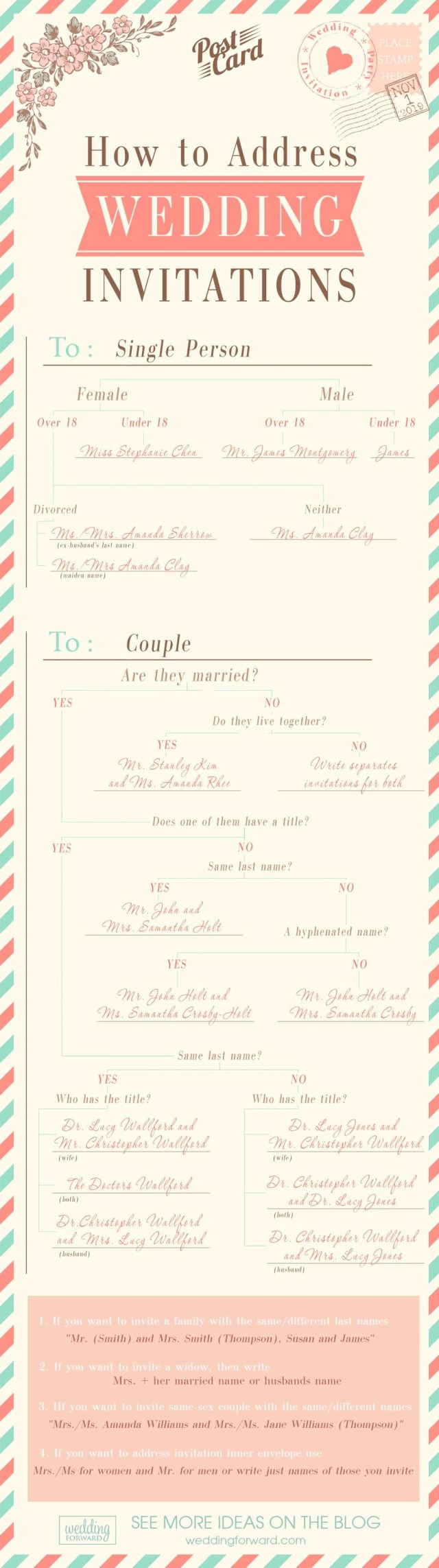 How Do You Address Wedding Invitations 5 Main Rules How To Address Wedding Invitations Wedding Forward
