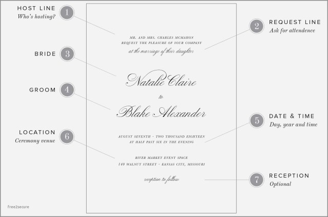 Spanish Wedding Invitations Wording For A Wedding Invitation Bride And Groom In Spanish New
