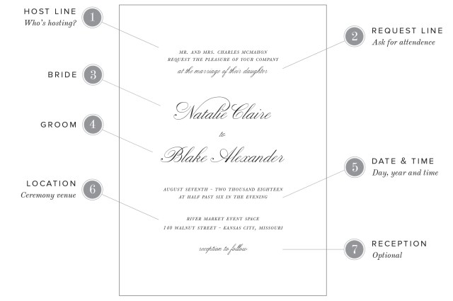Wedding Invitation Examples Wedding Invitation Wording Examples Shine Wedding Invitations