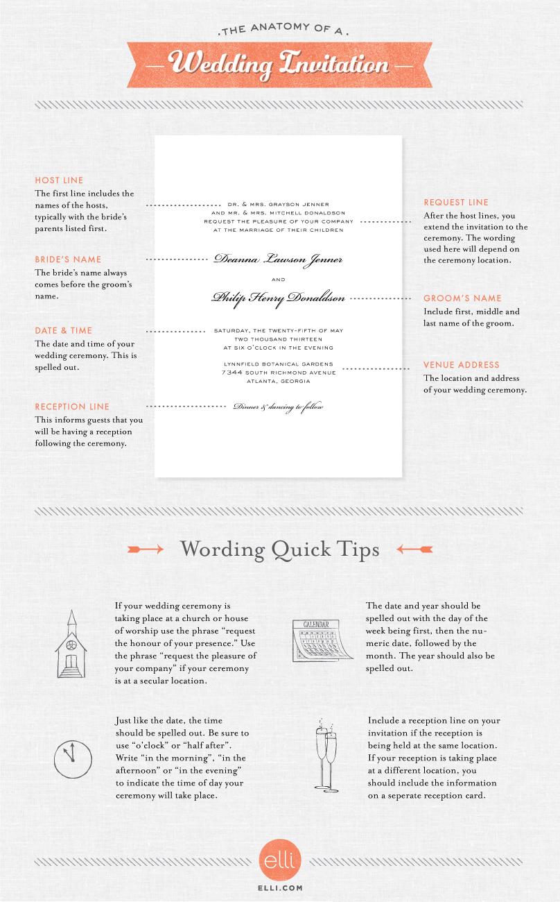 Wedding Invitation Examples Wedding Invitation Wording Samples