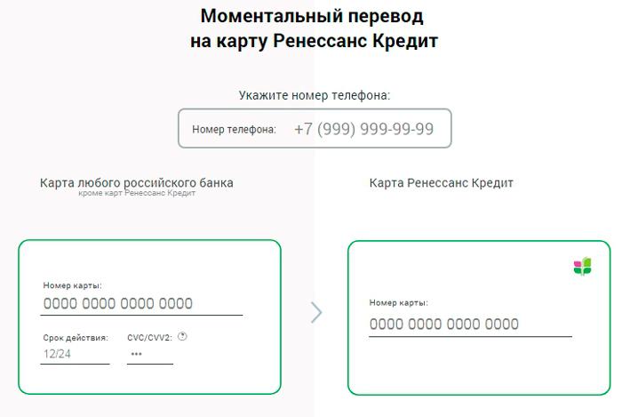 уралсиб официальный сайт кредиты физическим лицам