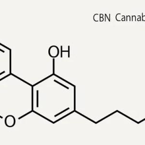Hva er CBN – Cannabinol