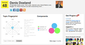 Peer Index Denis Doeland