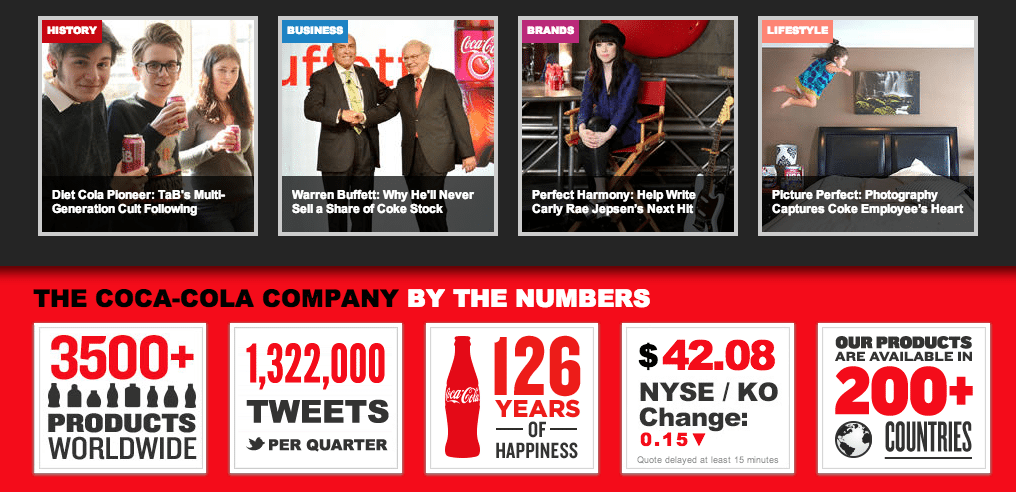 Coca Cola by the numbers on social media