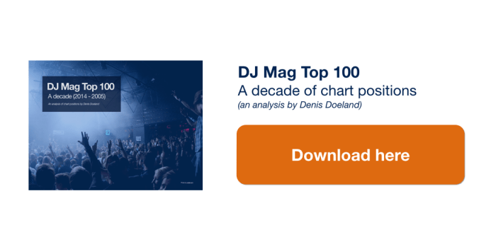 Download DJ Mag Top 100 - A decade.001