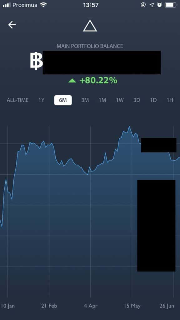 Bitcoin : Ce que j'ai appris lors de ce bear market 3