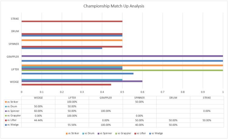 Championship_Matchups_v2