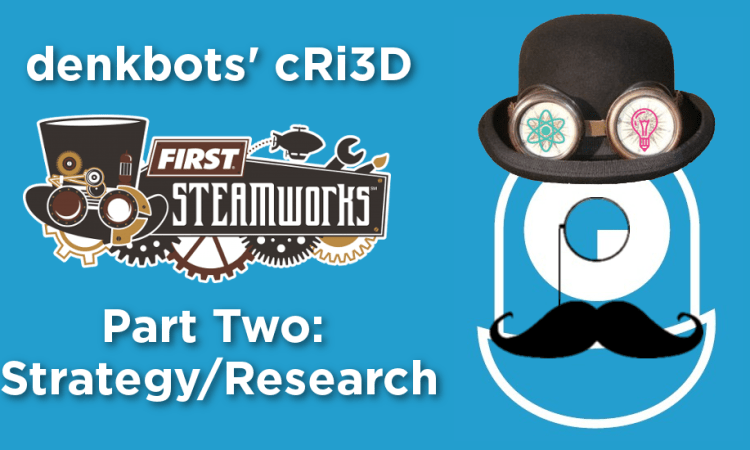 denkbots' cRi3D PartTwo: Strategy and Research