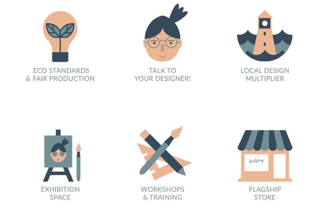 Denken & Handeln | Konzeptagentur für ganzheitliche Gestaltung | Illustration