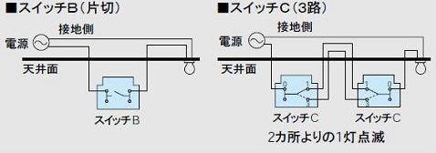 片切スイッチ・3路スイッチの説明
