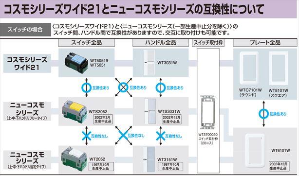 ワイド21とコスモシリーズ配線器具互換性の説明