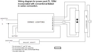 Denko Lighting Pte Ltd | FL 120M  FL 140M – Conventional