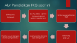 Internship Kedokteran Gigi Indonesia
