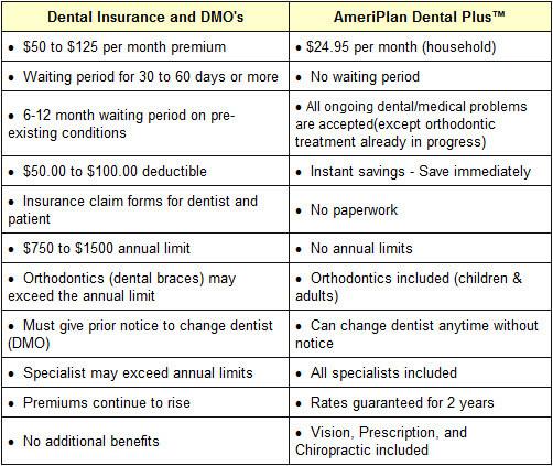 dentalinsurance2495