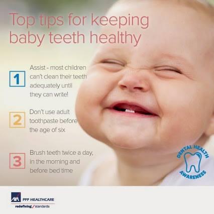 Children's 1st Dental Appointment