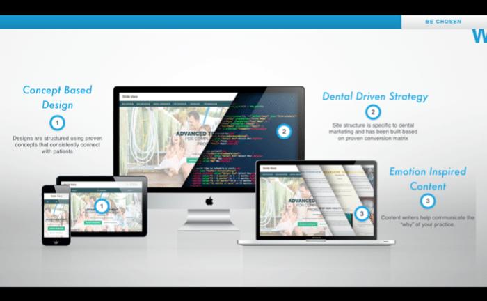 user-friendly, optimized dental websites