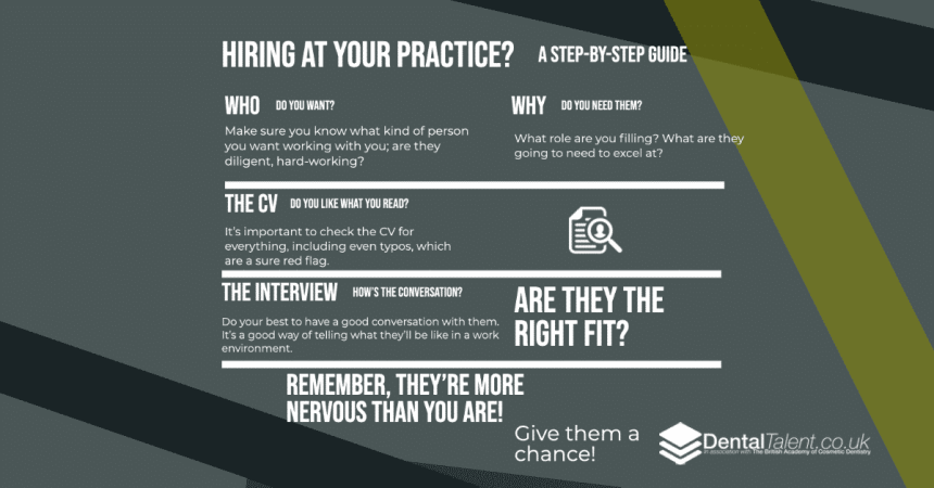 Hiring at your dental practice? A step by step guide